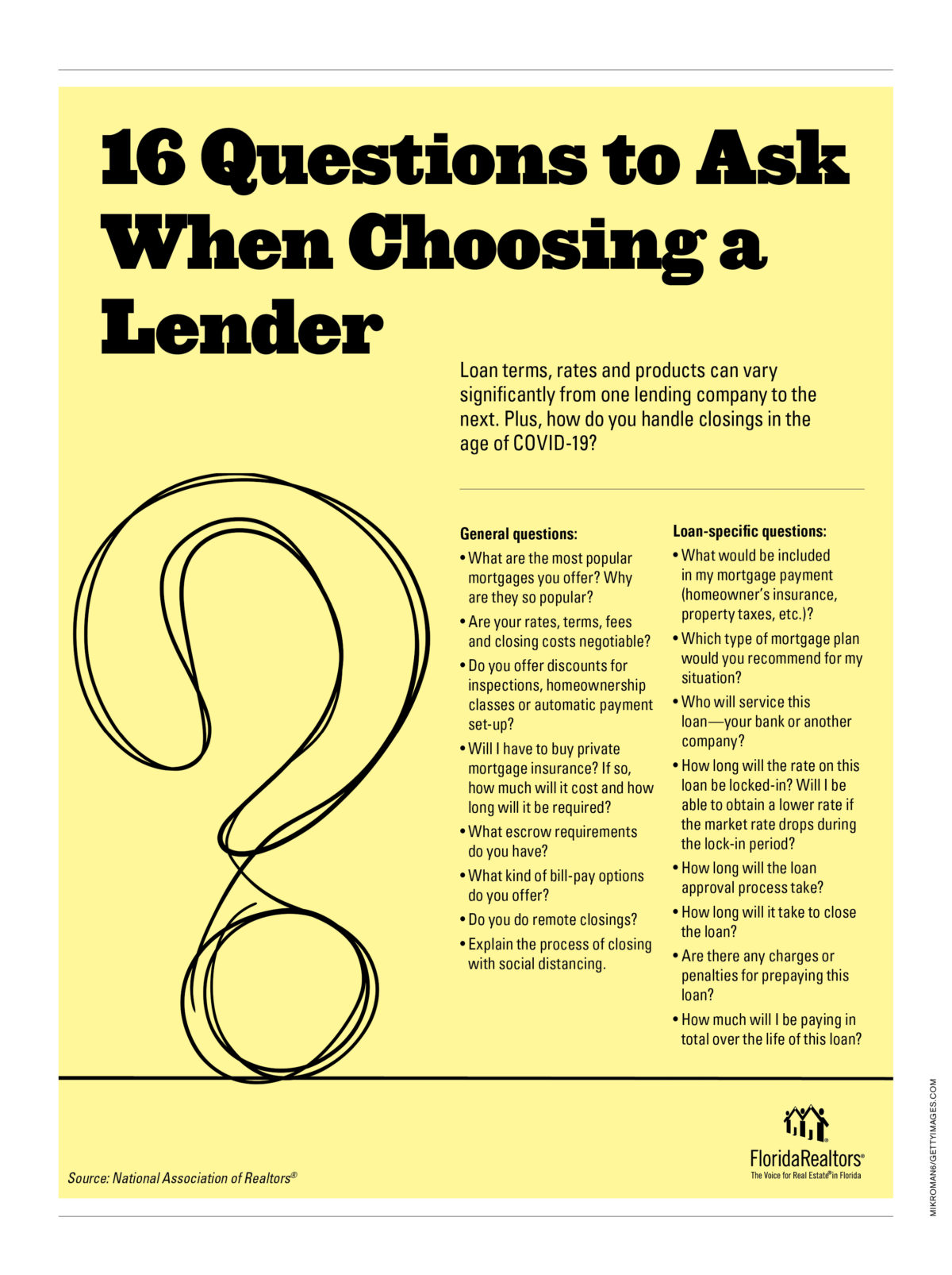 16 Questions to Ask When Choosing a Lender